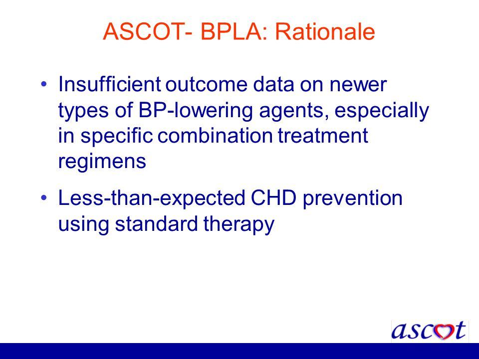 ASCOT- BPLA: Rationale