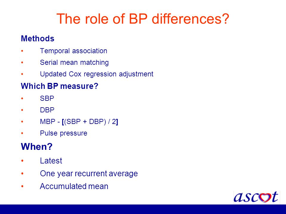 The role of BP differences