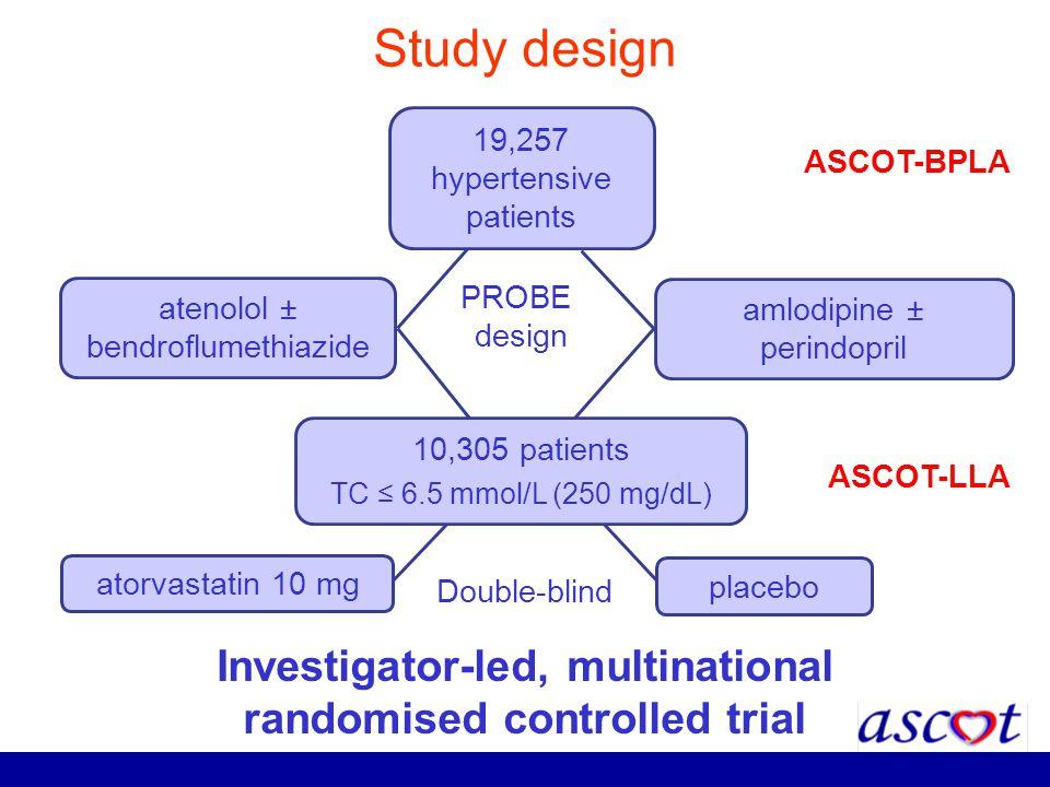 Investigator-led, multinational randomised controlled trial