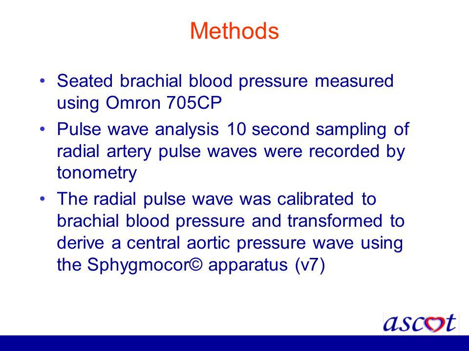 Methods Seated brachial blood pressure measured using Omron 705CP