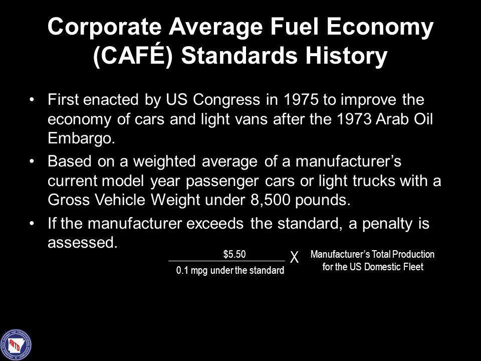Corporate Average Fuel Economy (CAFÉ) Standards History
