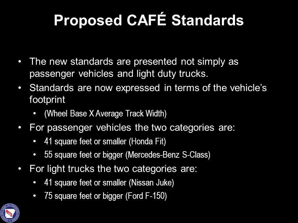 Proposed CAFÉ Standards