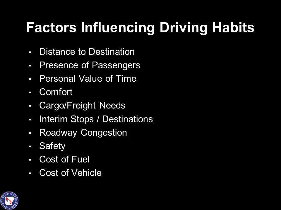 Factors Influencing Driving Habits