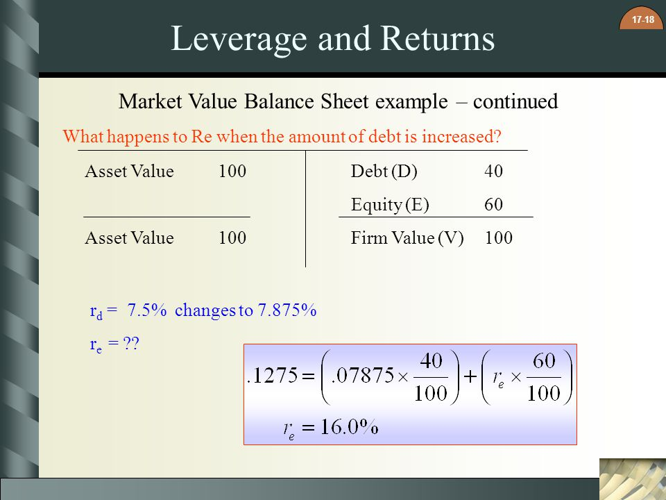 Market Value Balance Sheet example – continued