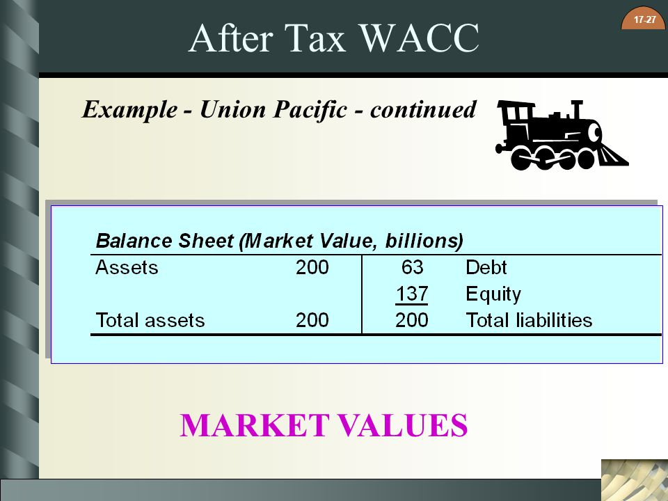 After Tax WACC Example - Union Pacific - continued MARKET VALUES