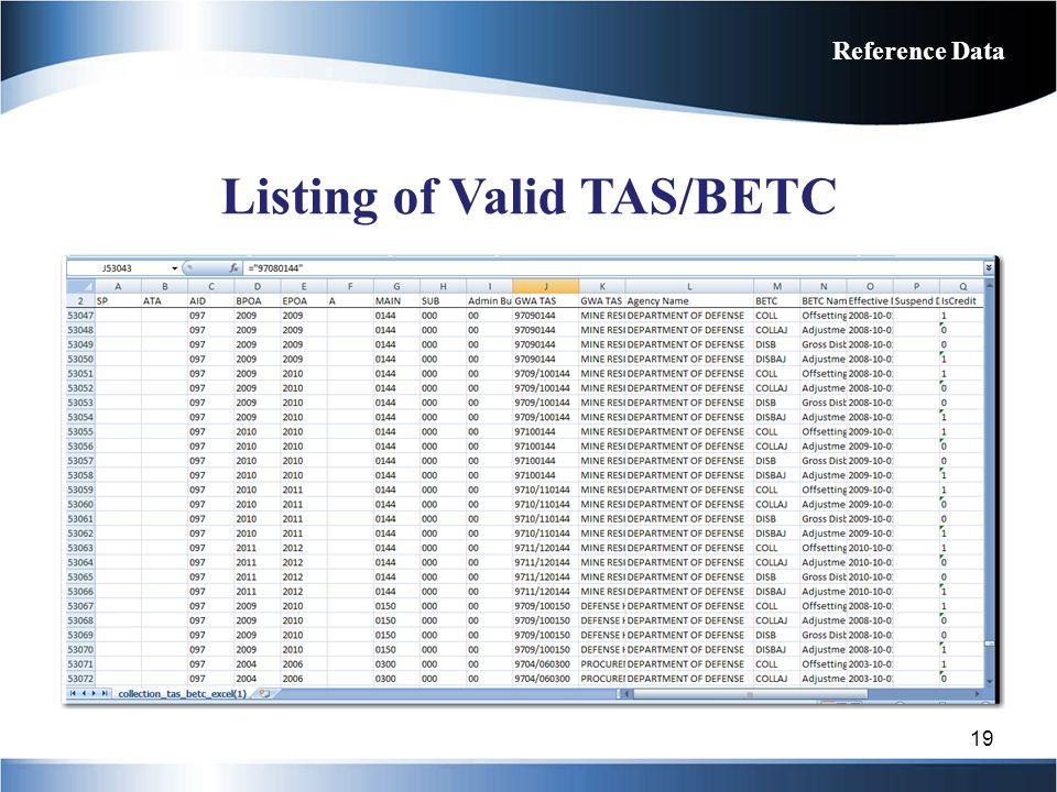 Listing of Valid TAS/BETC