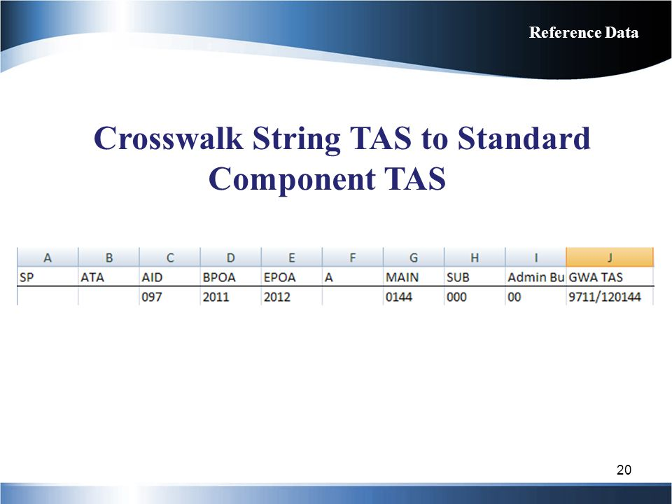 Crosswalk String TAS to Standard Component TAS