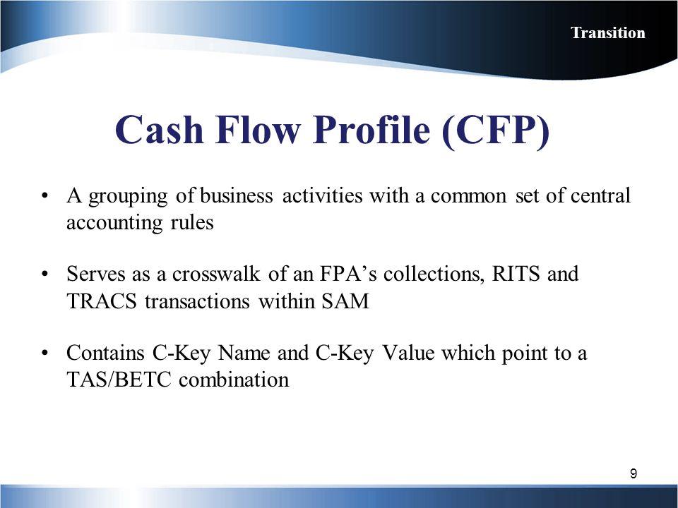 Cash Flow Profile (CFP)