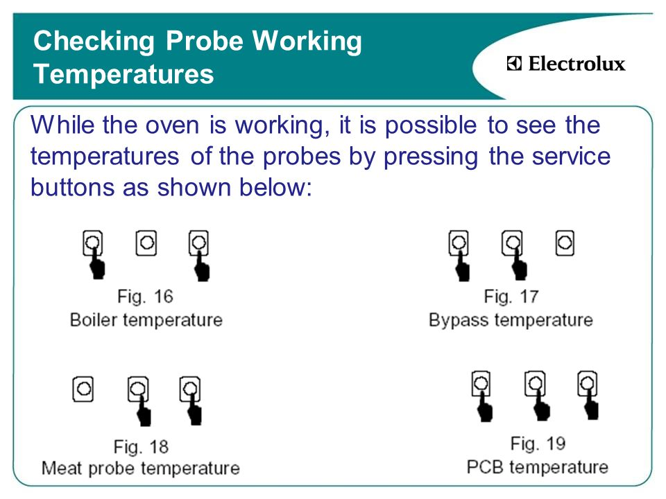 Checking Probe Working Temperatures