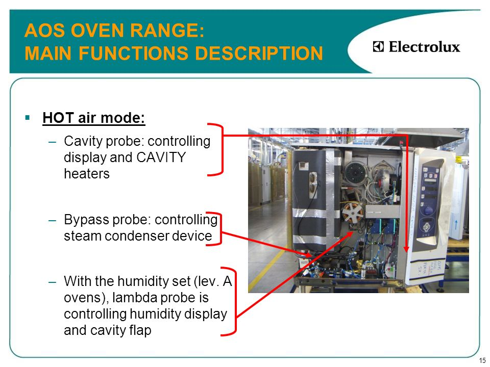 AOS OVEN RANGE: MAIN FUNCTIONS DESCRIPTION
