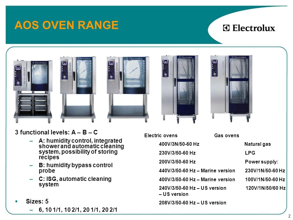 AOS OVEN RANGE 3 functional levels: A – B – C Sizes: 5