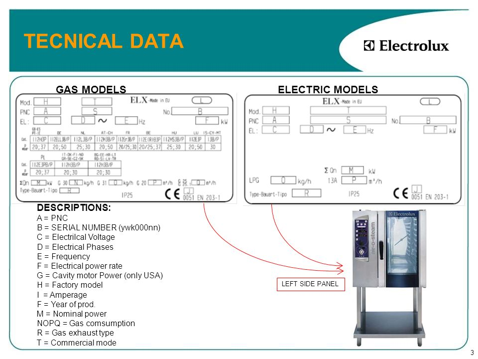 TECNICAL DATA GAS MODELS ELECTRIC MODELS DESCRIPTIONS: A = PNC
