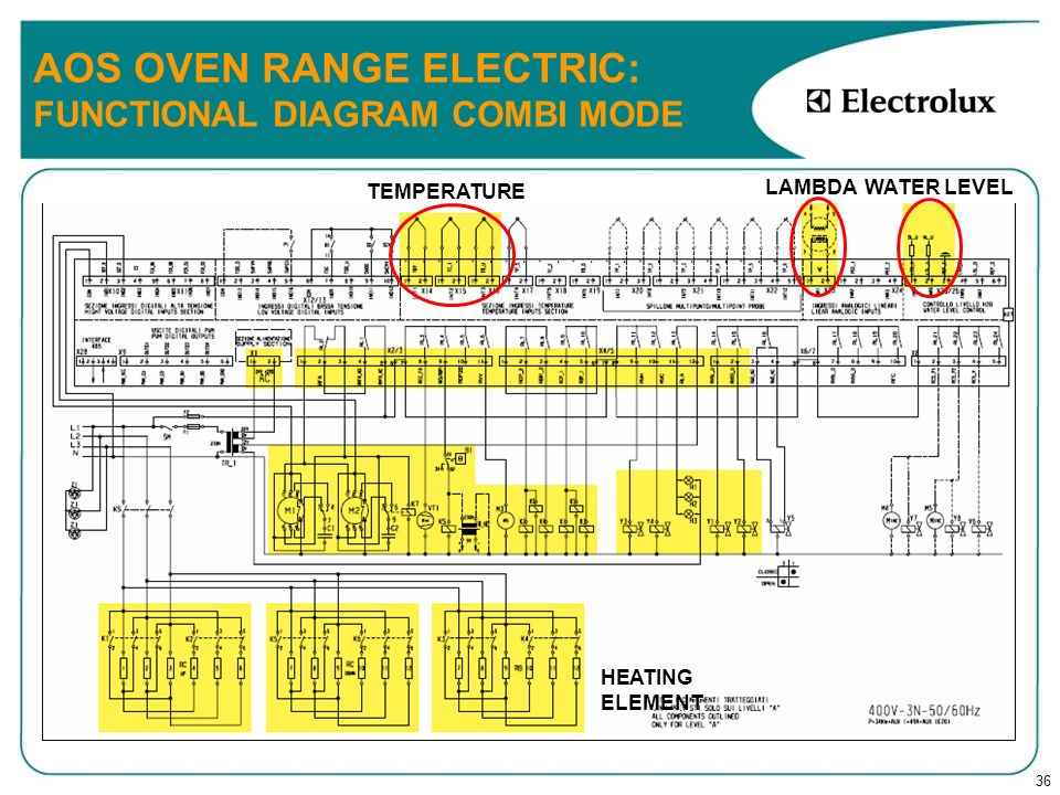 AOS OVEN RANGE ELECTRIC: FUNCTIONAL DIAGRAM COMBI MODE