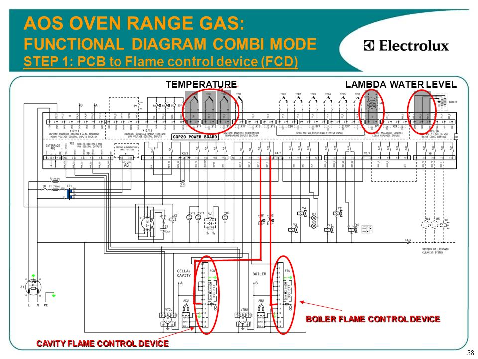 AOS OVEN RANGE GAS: FUNCTIONAL DIAGRAM COMBI MODE STEP 1: PCB to Flame control device (FCD)