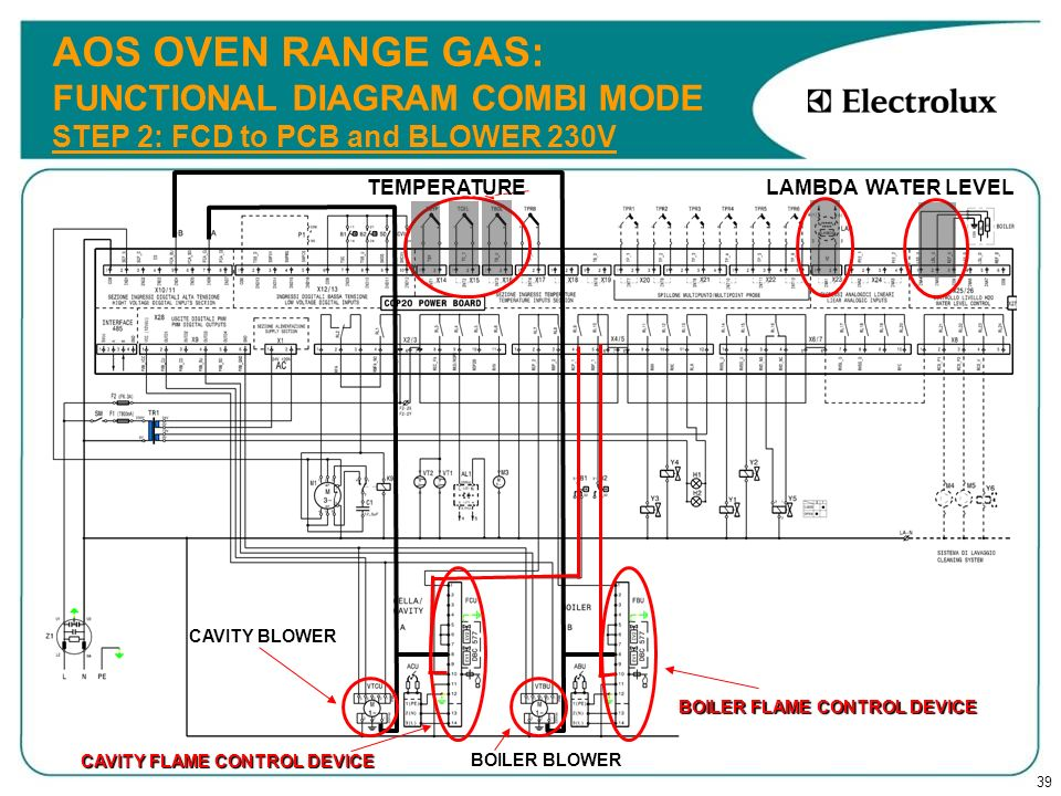 AOS OVEN RANGE GAS: FUNCTIONAL DIAGRAM COMBI MODE STEP 2: FCD to PCB and BLOWER 230V