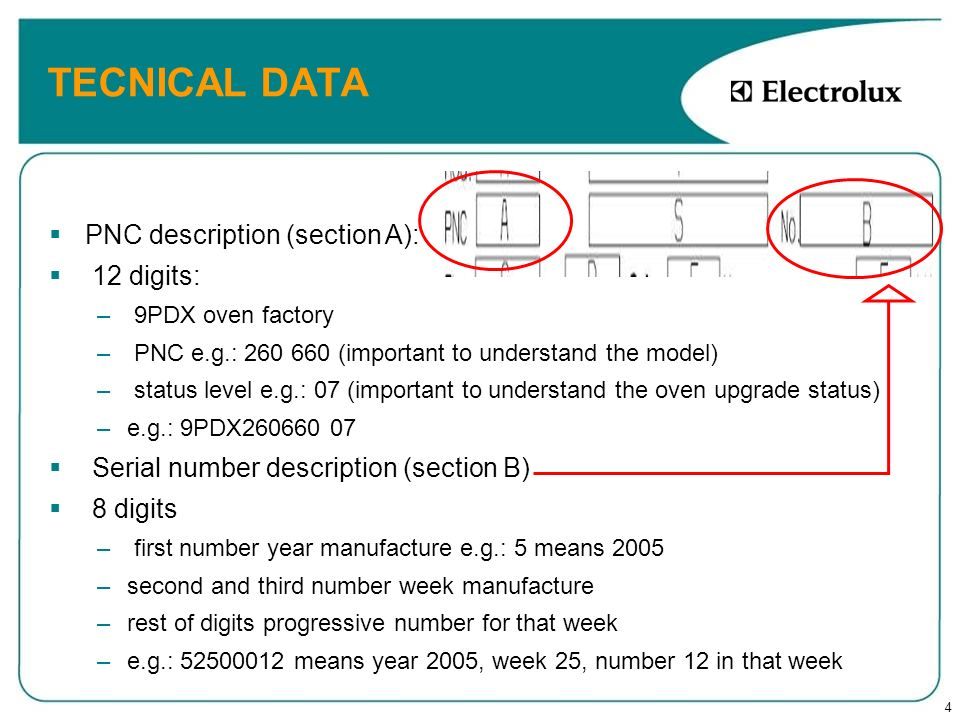 TECNICAL DATA PNC description (section A): 12 digits: