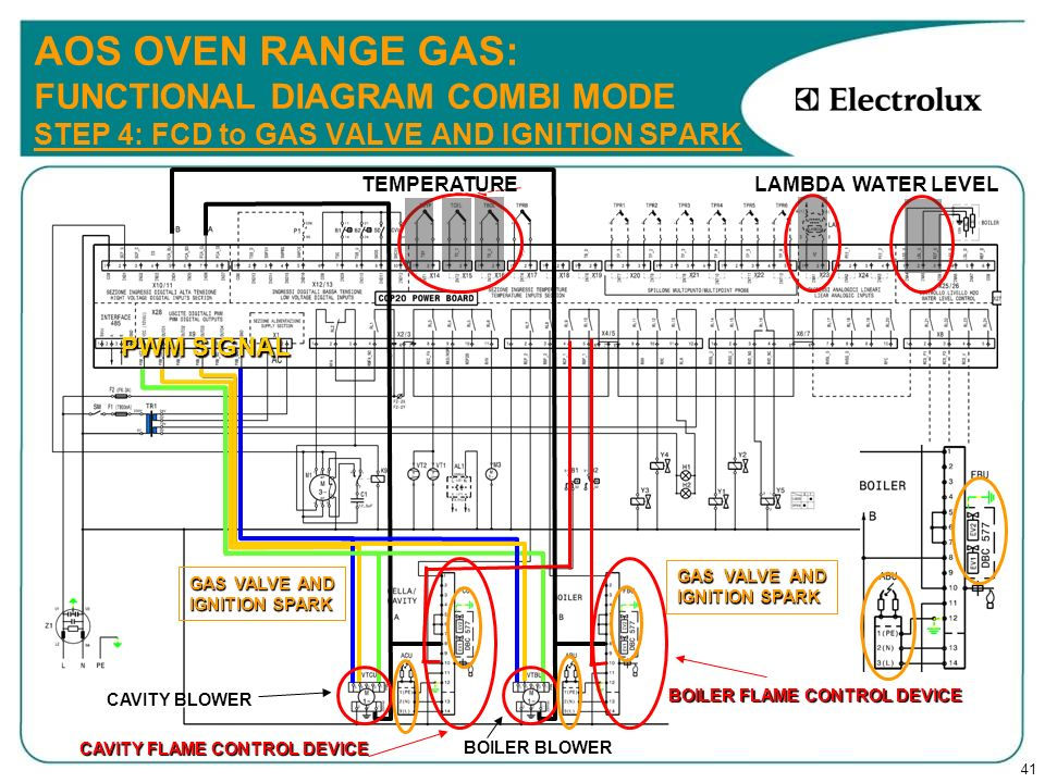 AOS OVEN RANGE GAS: FUNCTIONAL DIAGRAM COMBI MODE STEP 4: FCD to GAS VALVE AND IGNITION SPARK