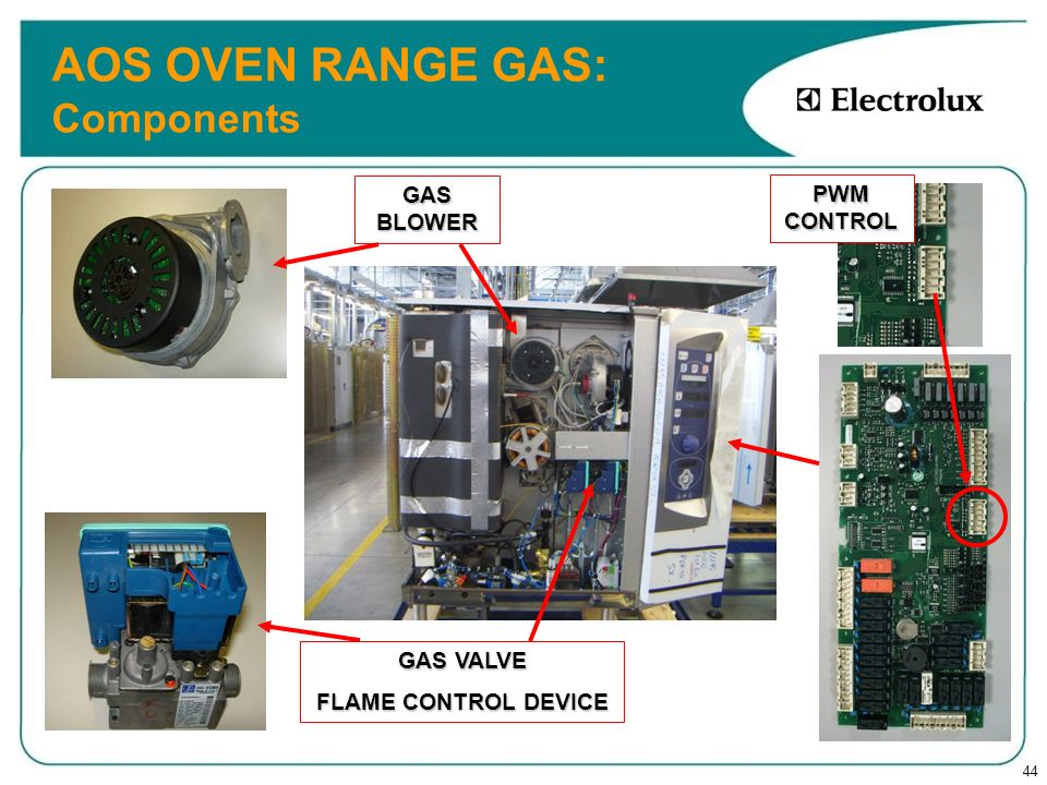 AOS OVEN RANGE GAS: Components