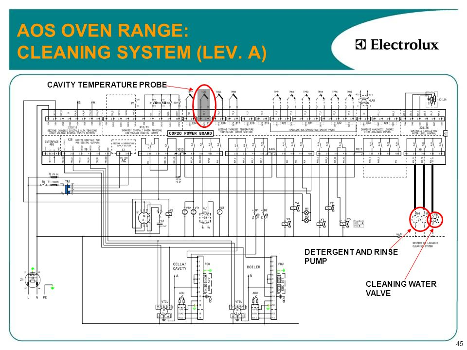 AOS OVEN RANGE: CLEANING SYSTEM (LEV. A)