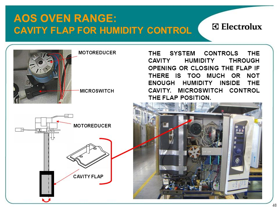 AOS OVEN RANGE: CAVITY FLAP FOR HUMIDITY CONTROL