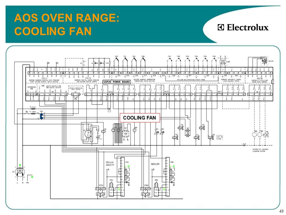AOS OVEN RANGE: COOLING FAN