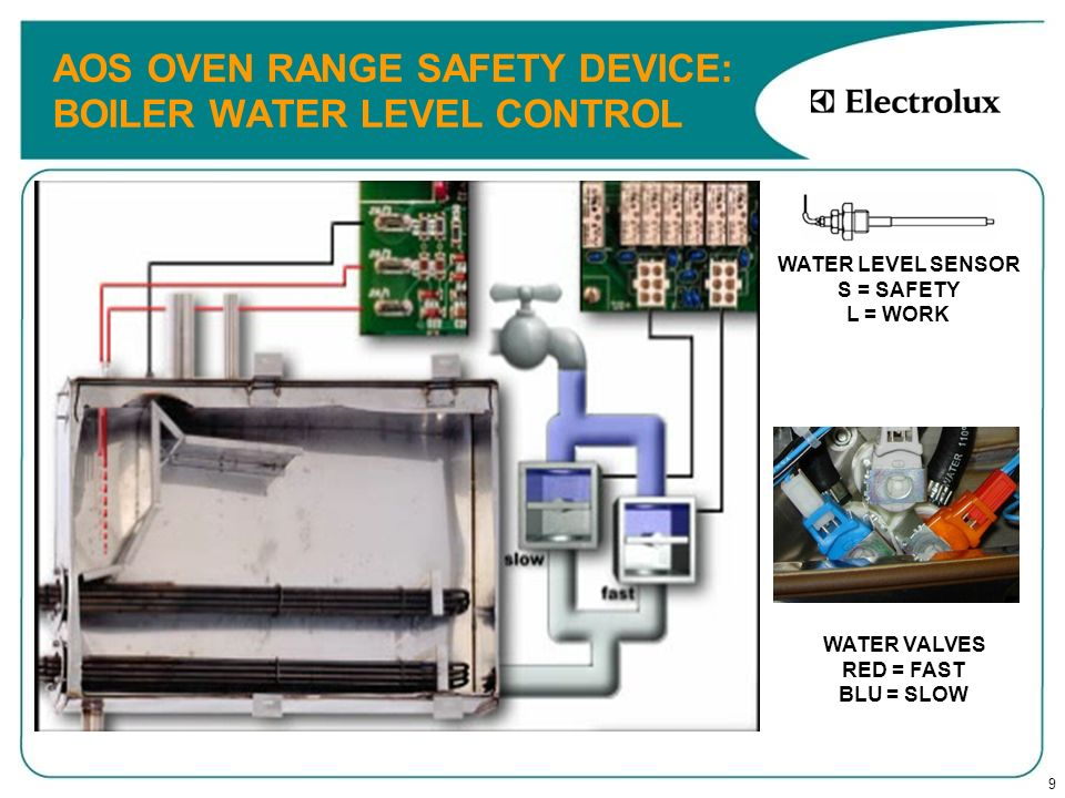 AOS OVEN RANGE SAFETY DEVICE: BOILER WATER LEVEL CONTROL