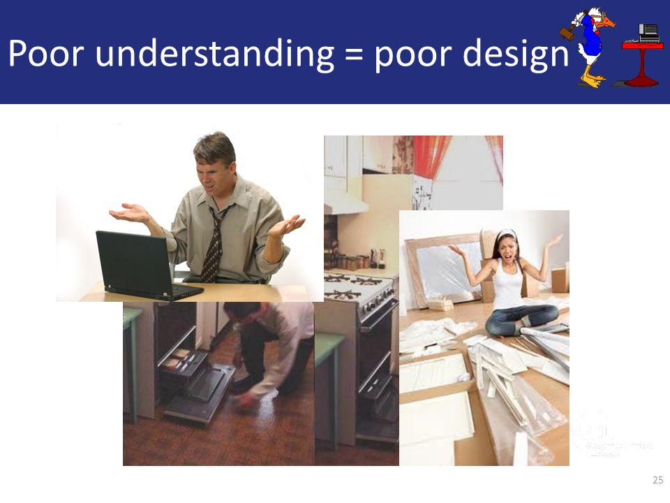 Poor understanding = poor design
