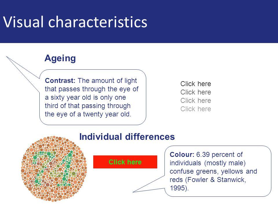 Visual characteristics