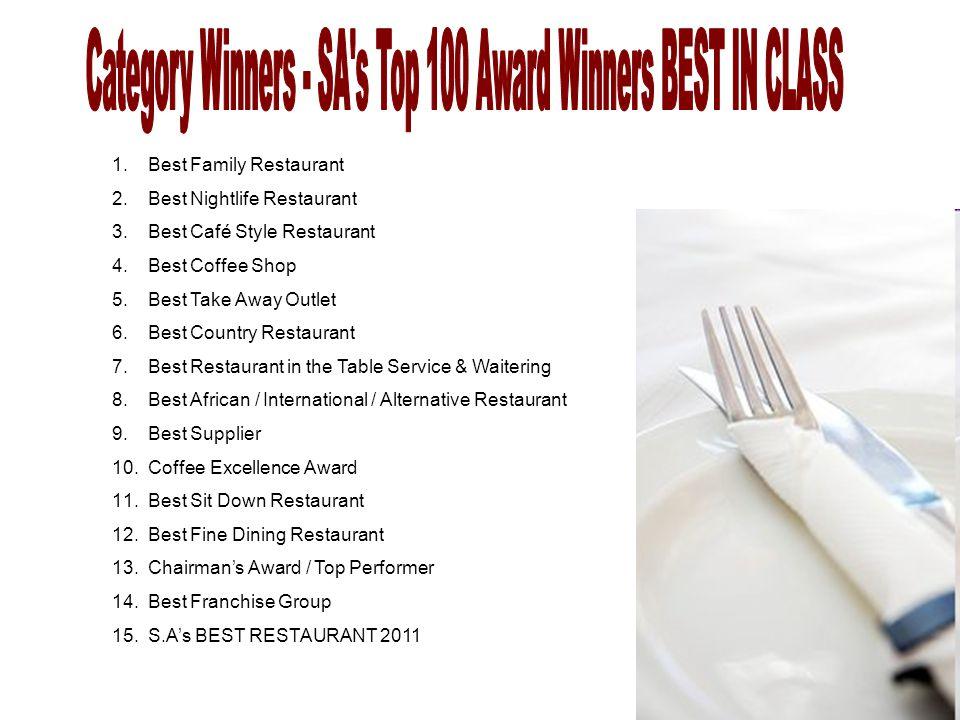 Category Winners - SA s Top 100 Award Winners BEST IN CLASS