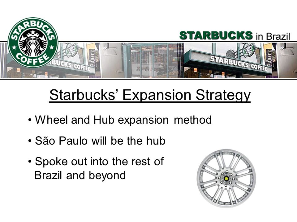 Starbucks' Expansion Strategy