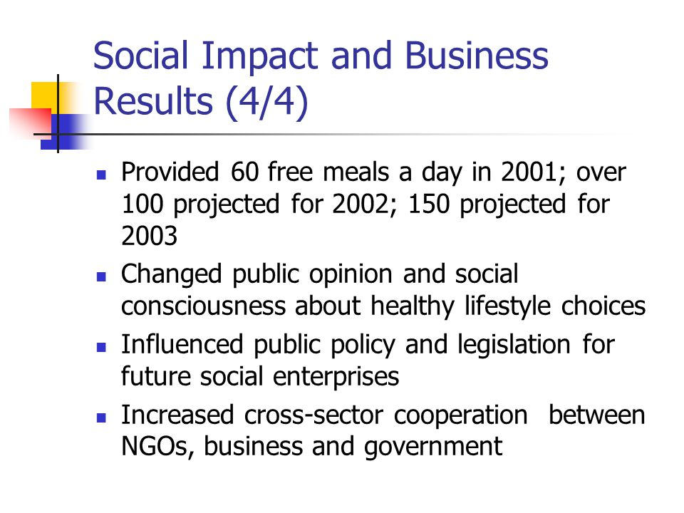 Social Impact and Business Results (4/4)