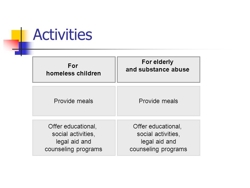 Activities For homeless children For elderly and substance abuse