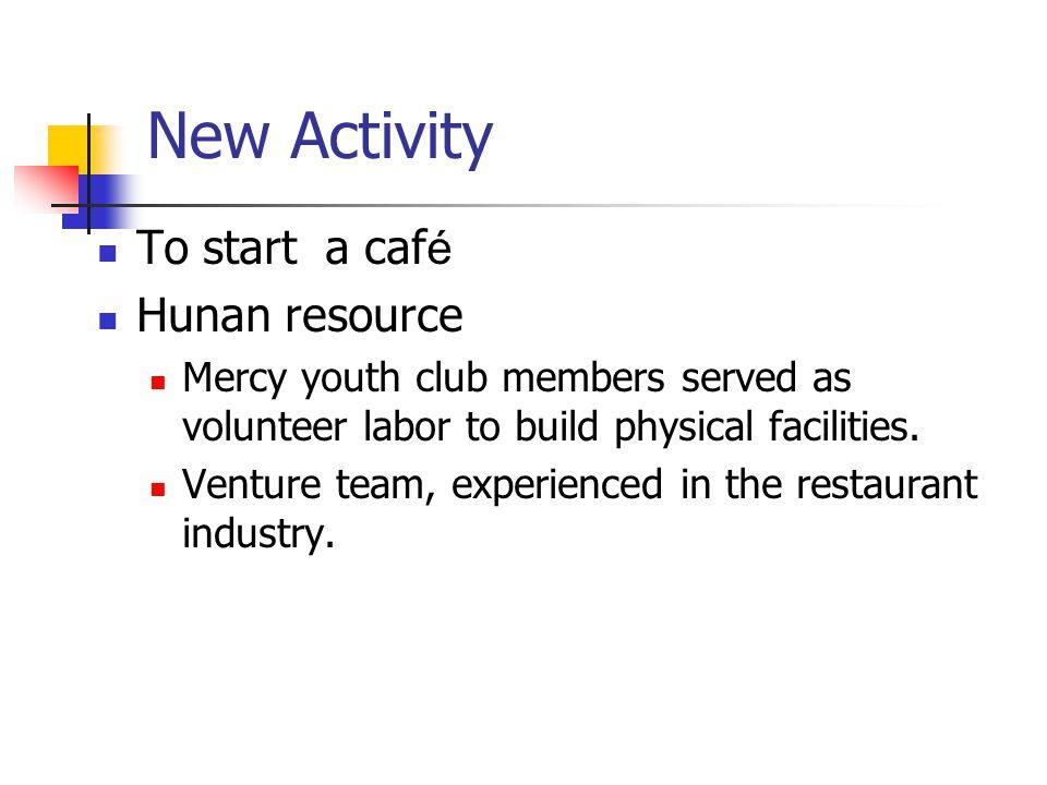 New Activity To start a café Hunan resource