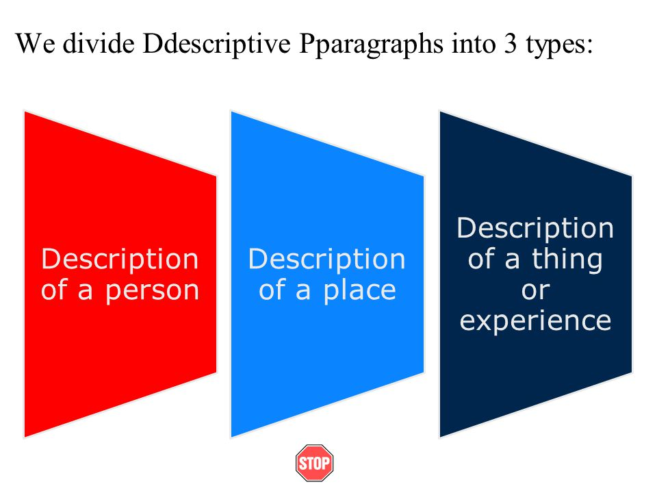 We divide Ddescriptive Pparagraphs into 3 types: