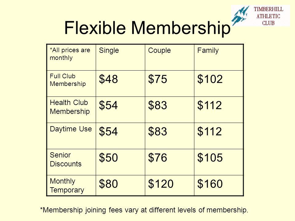 Flexible Membership $48 $75 $102 $54 $83 $112 $50 $76 $105 $80 $120