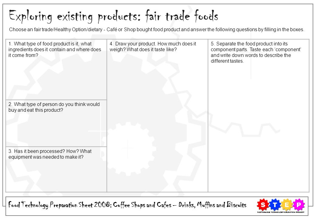 Choose an fair trade/Healthy Option/dietary - Café or Shop bought food product and answer the following questions by filling in the boxes.