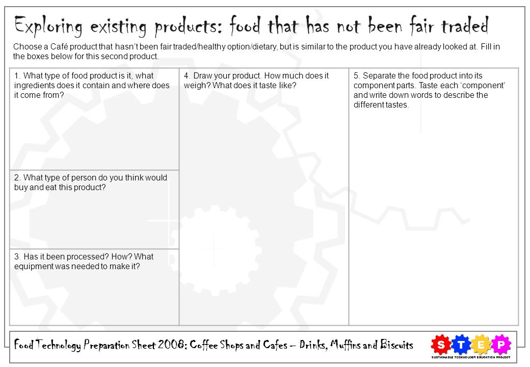 Choose a Café product that hasn't been fair traded/healthy option/dietary, but is similar to the product you have already looked at. Fill in the boxes below for this second product.