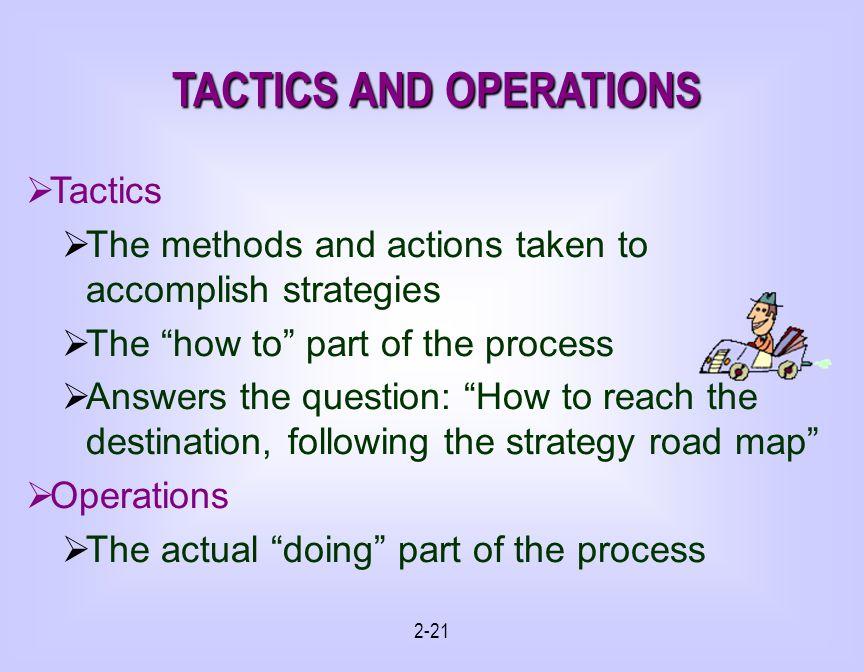 TACTICS AND OPERATIONS