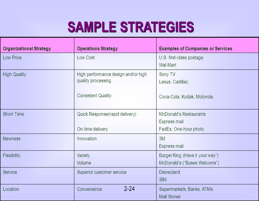 Eastman Kodak Company SWOT Analysis / Matrix