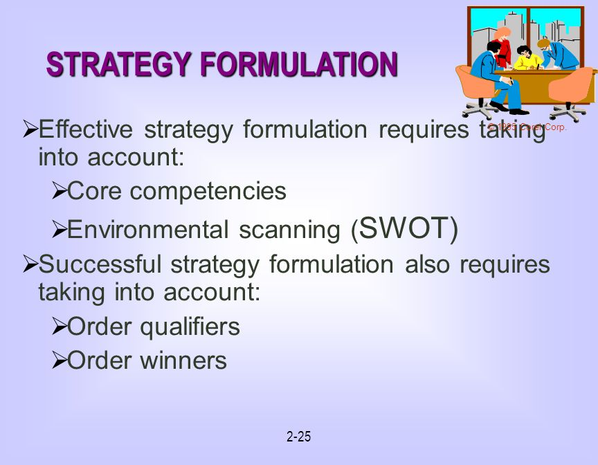 © 1995 Corel Corp. STRATEGY FORMULATION. Effective strategy formulation requires taking into account: