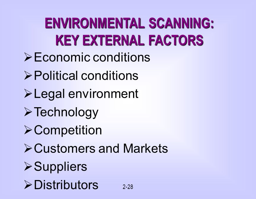 internal factors of environmental scanning The first step to conducting an environmental scan is to long-time employees who have experienced change a partial list of internal scan factors for employee.