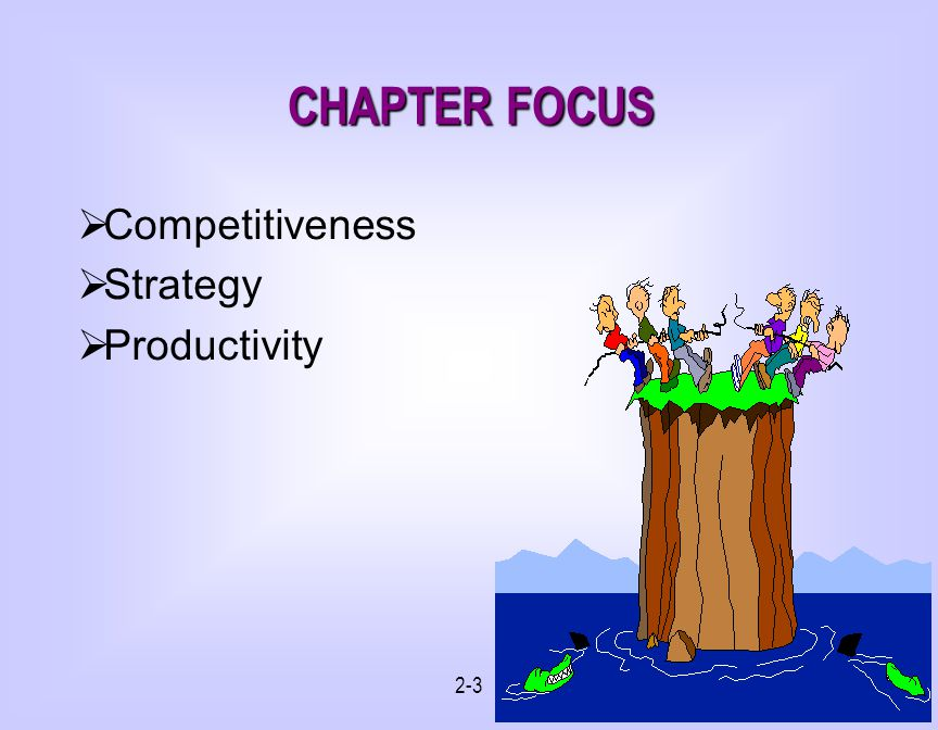 CHAPTER FOCUS Competitiveness Strategy Productivity