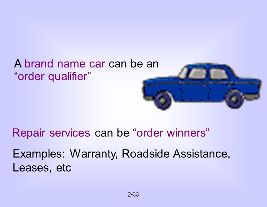 A brand name car can be an order qualifier