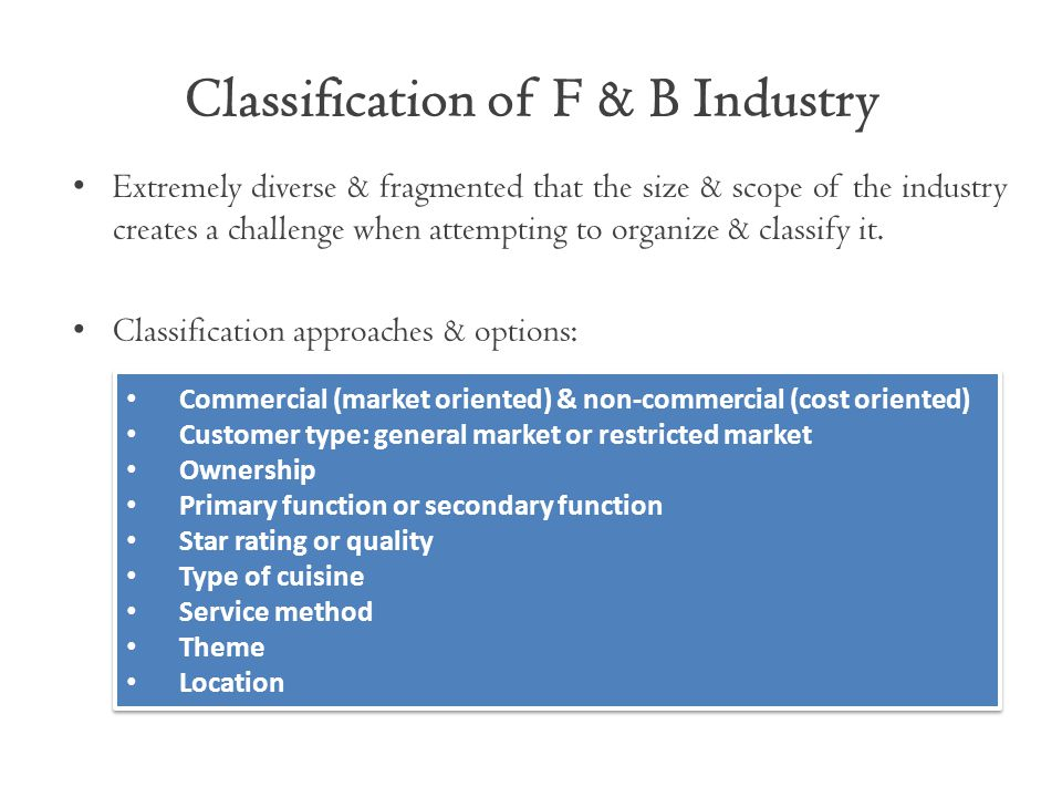 Classification of F & B Industry