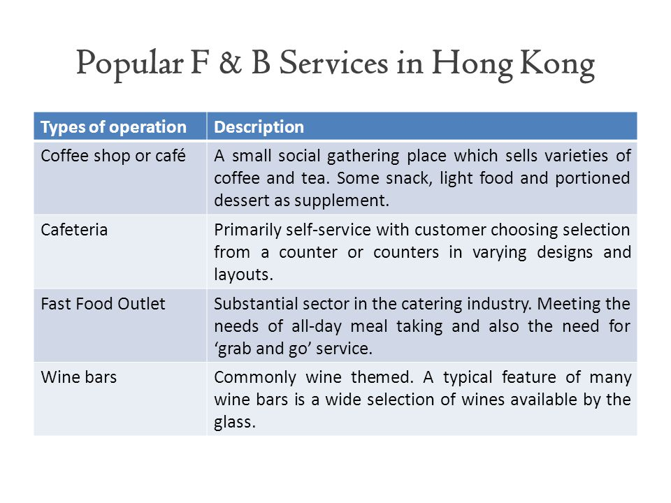 Popular F & B Services in Hong Kong