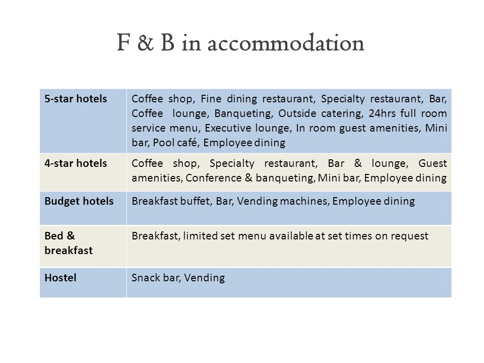 F & B in accommodation 5-star hotels