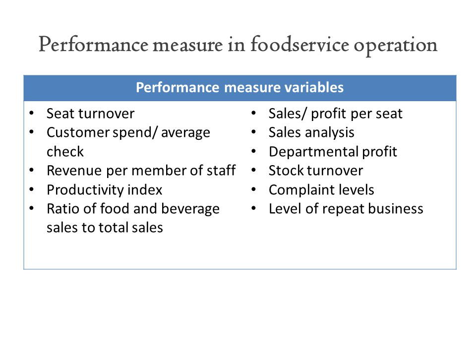 Performance measure in foodservice operation