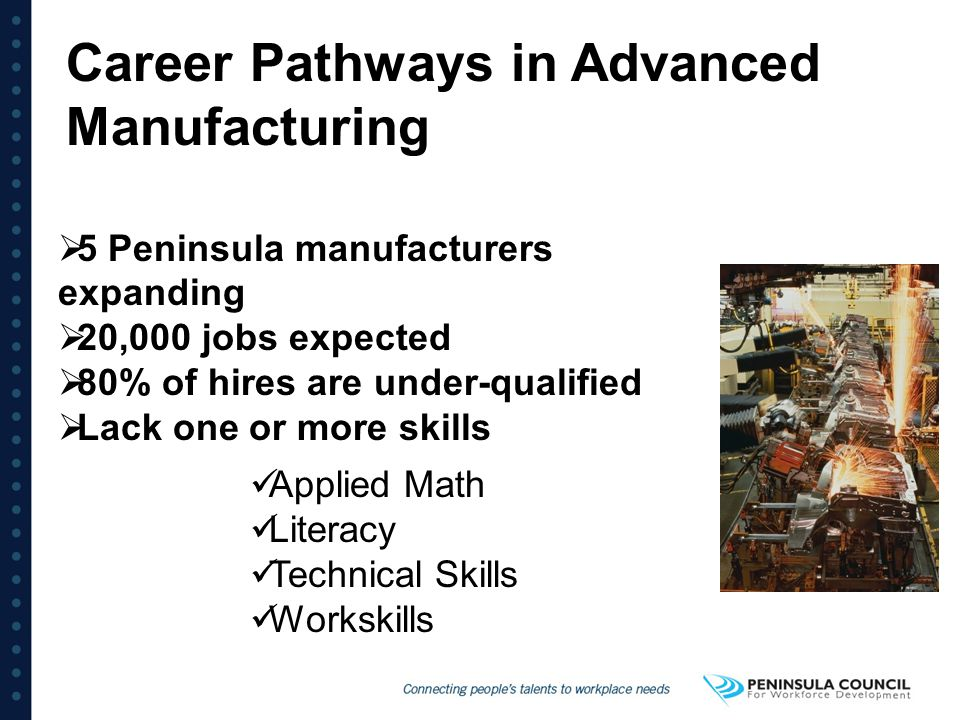 Career Pathways in Advanced Manufacturing