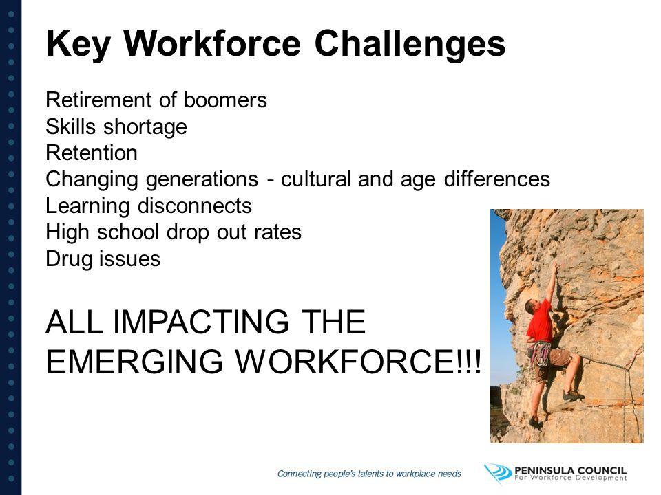 Key Workforce Challenges
