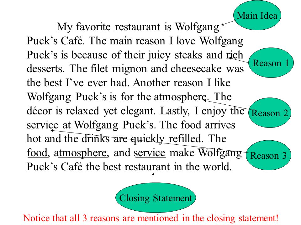 main idea unity what the paragraph s is about topic sentence  6 main idea my favorite restaurant